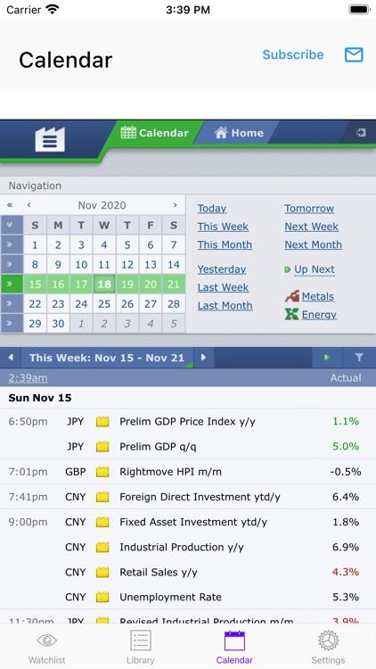 Easy MACD Crossover screenshot-4