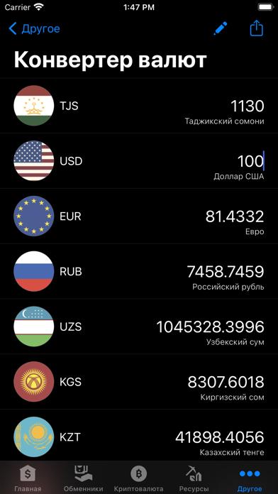 Курсы валют ТаджикистанаСкриншоты 4