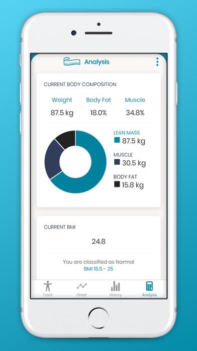 Body Measurement - Measure Upのおすすめ画像4