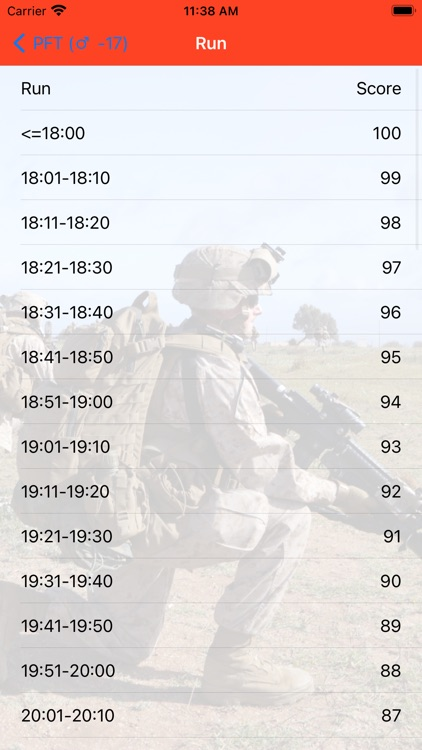 Fitness Calc for Marines screenshot-3