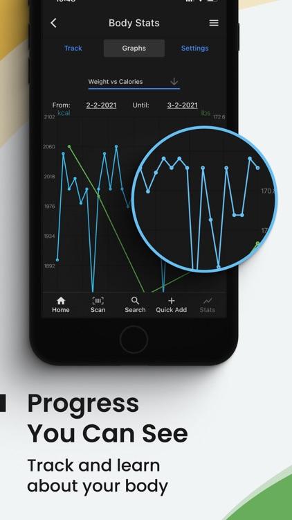 Simple Macros - Diet Tracker screenshot-3