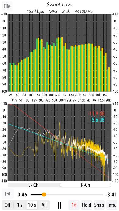 Music Frequency Analyzerのおすすめ画像7