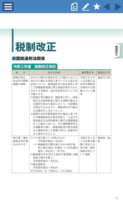 税務インデックス〜令和2年度版のおすすめ画像2