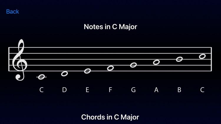 Guitar Scales Essentials screenshot-4