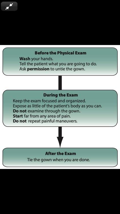 First Aid USMLE Step 2 CS, 6/E screenshot-6