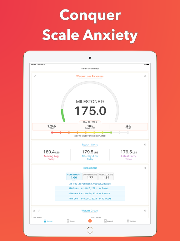 Happy Scale: Weight Loss Tracker, Predictions, Trend Chart, Fat Loss Coach, Diet Diary & Graph screenshot