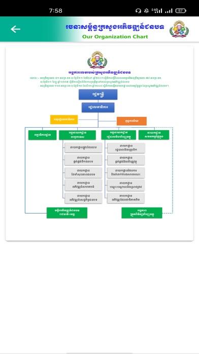 MRD MobileScreenshot of 4