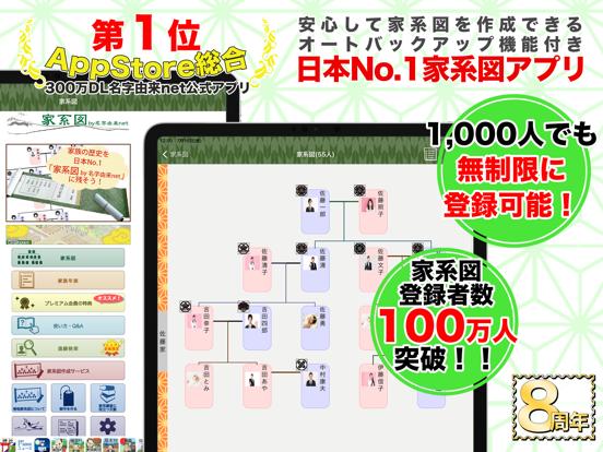 家系図 by 名字由来net 日本No.1 100万人のおすすめ画像1