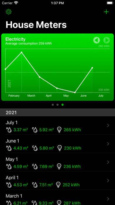 House Meters screenshot 5