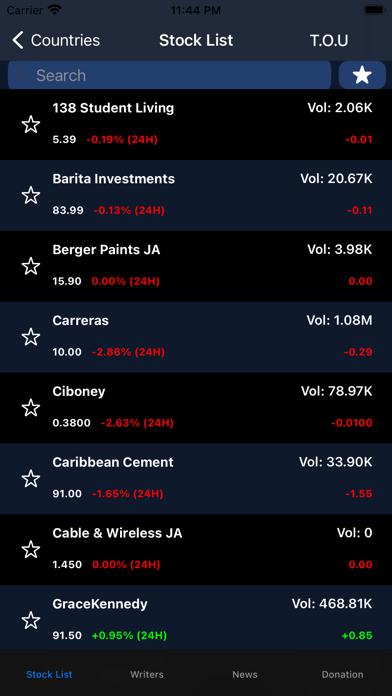 Stock List-Bahuzu-User comment紹介画像7