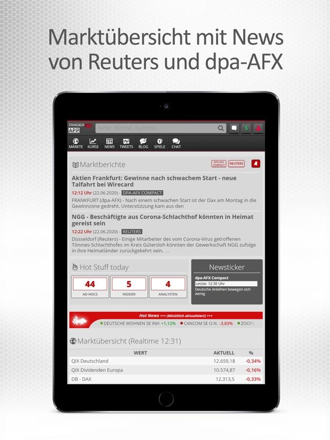 artikel über technische analyse serie traderfox app download
