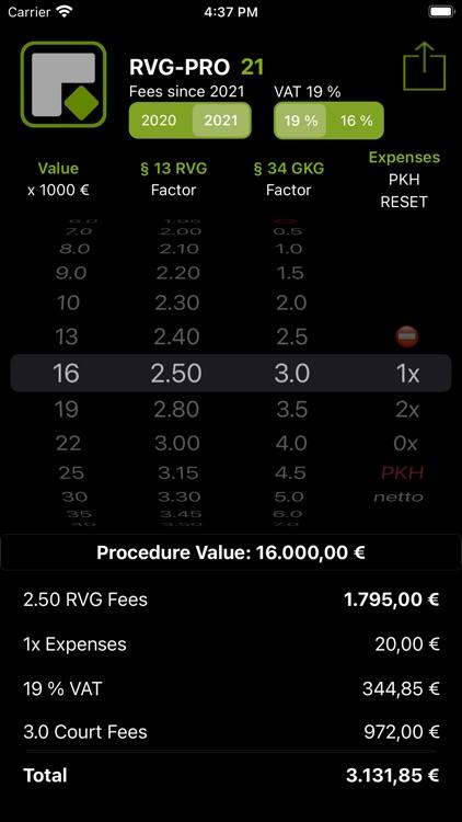 RVG-PRO