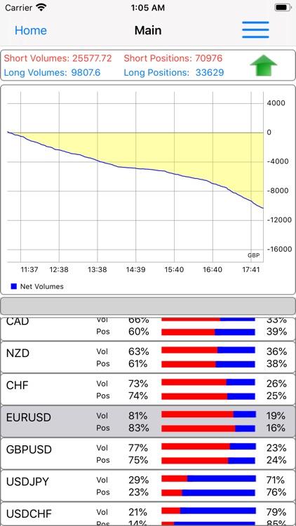 Forex Sentiment Market screenshot-6