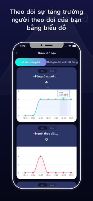 Ins Analyzer: Tracker Report