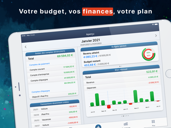 MoneyStats - Dépense et Budget