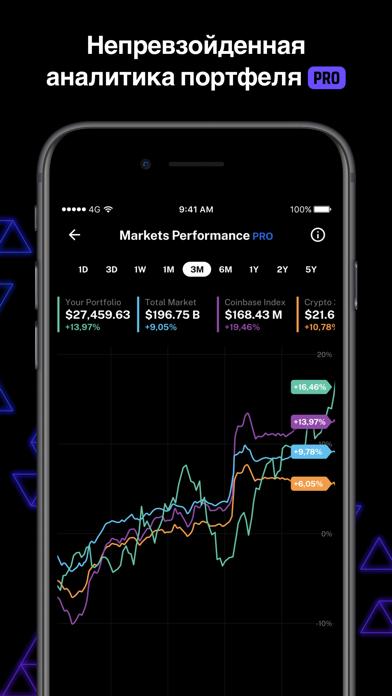 Delta инвестиционный трекерСкриншоты 7