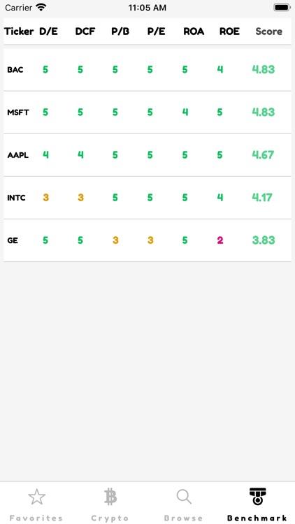 Ticker: Stocks & Crypto screenshot-5