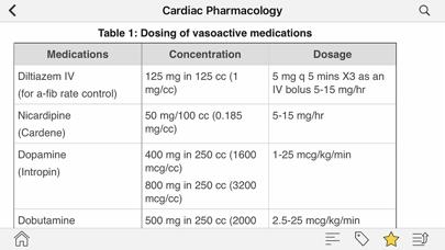 STS Cardiothoracic Surgery screenshot 4