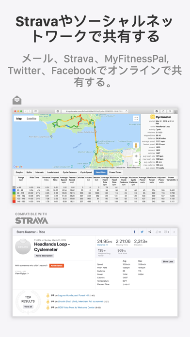 Runmeter GPSランニング、ジョギング、サイクリング ScreenShot6