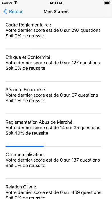 Questionnaire AMF