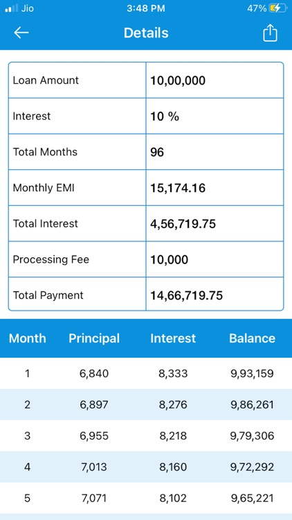 EMI Calculator : Loan Manager screenshot-3