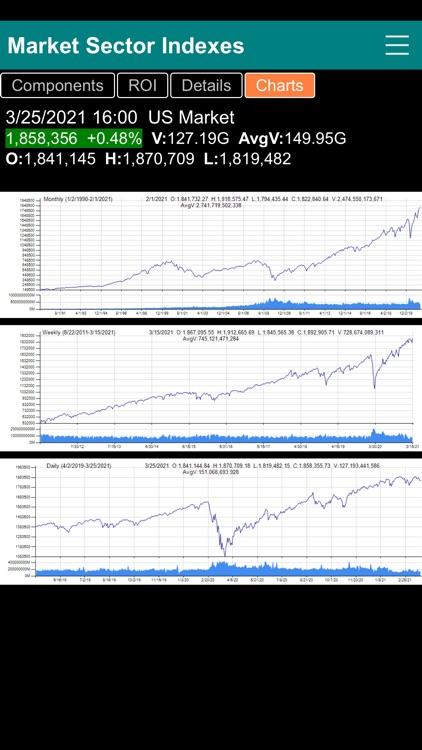 Stock Market Sector Indexes screenshot-3