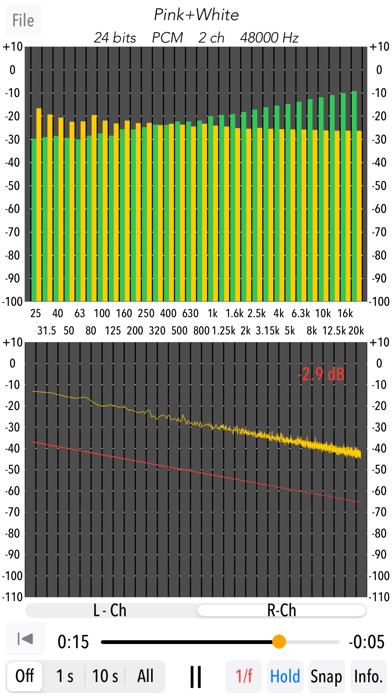 Music Frequency Analyzerのおすすめ画像4