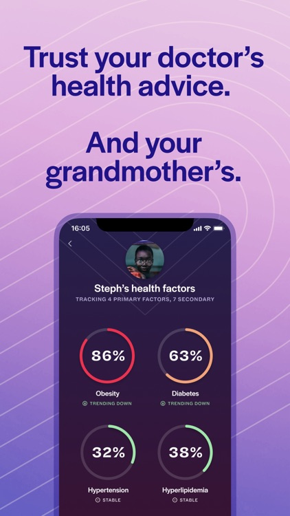 Spora Health - Online Doctors