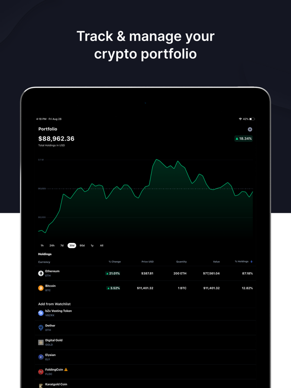 CoinMarketCap: Crypto Prices screenshot