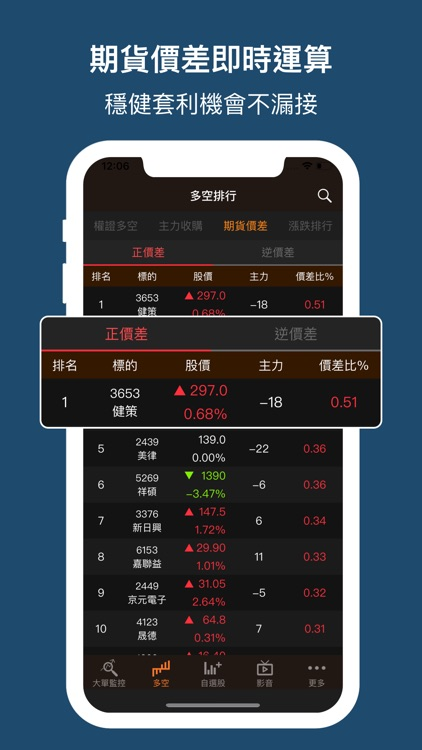 權證小哥-股市全方位獨門監控 screenshot-6