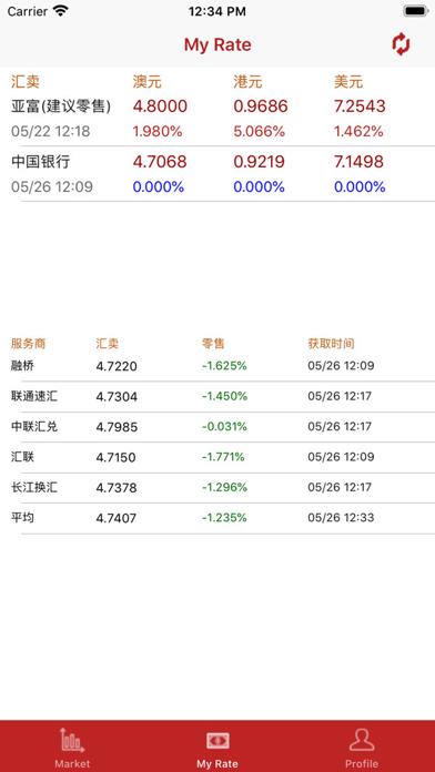 亚富国际 Yafu Rates-V2屏幕截图3