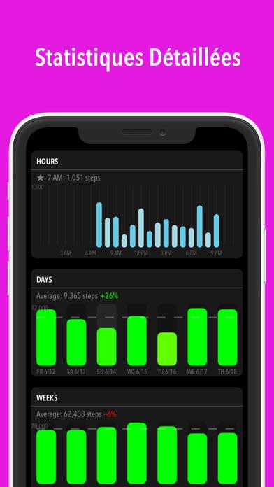 Screenshot #3 pour ActivityTracker Pédomètre