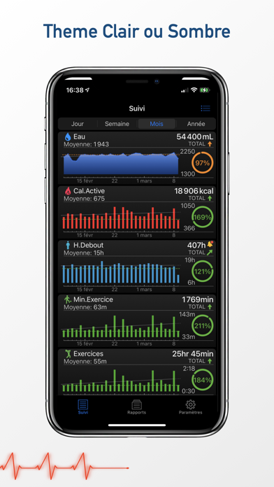 wHealth Dashboard