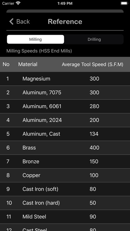Milling Speed and Feed Calc screenshot-7