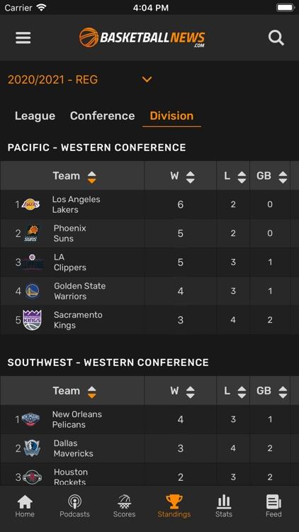 BasketballNews.com screenshot-8