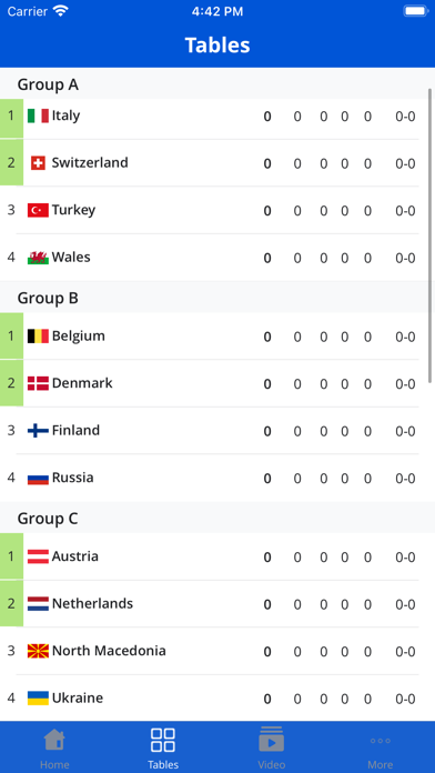 Euro Football App screenshot 5