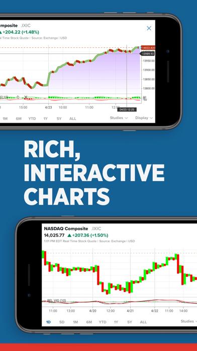 CNBC: Stock Market & Businessのおすすめ画像7