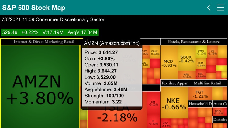 S&P 500 Stock Map screenshot-5